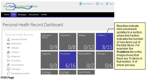 Screenshot of the Personal Health Record Dashboard